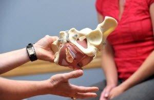 Pelvic Floor Repair & Pelvic Organ Prolapse